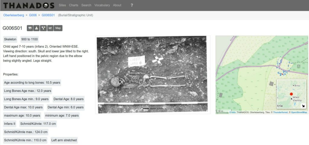 Screenshot von THANADOS, Dashboard